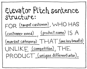 elevator-pitch-diagram